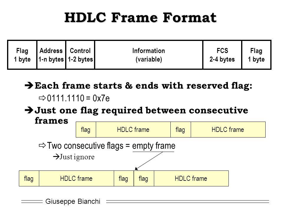 giuseppe bianchi layer 2 framing hdlc high level data linl control