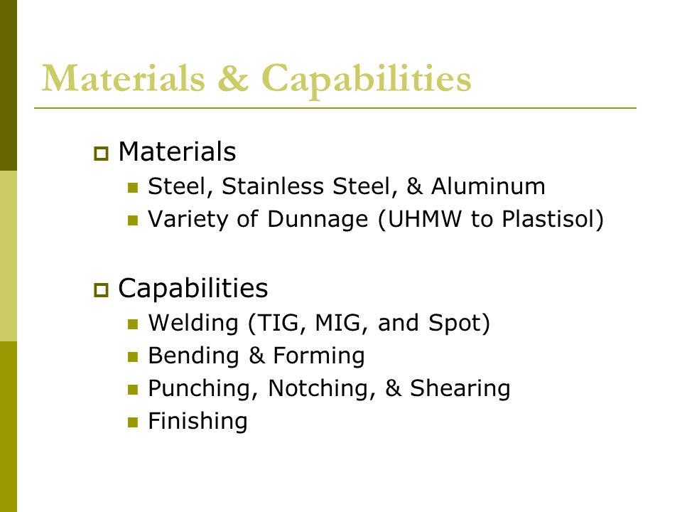 Marketing Definition  EGA is a designer and manufacturer