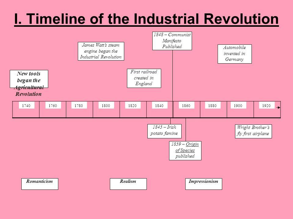 unit 14 industrial revolution timeline agricultural revolution
