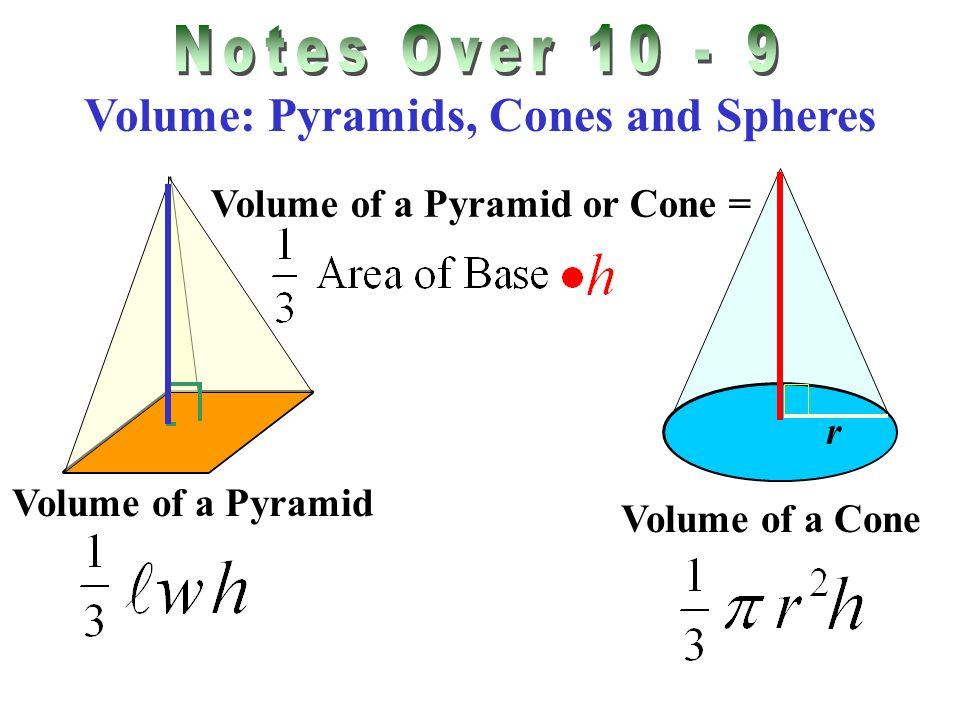 Volume Pyramids Cones And Spheres Volume Of A Pyramid Or Cone