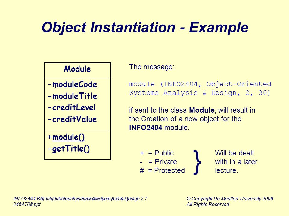 Info2414 Bit Object Oriented Systems Analysis Design 2 1 C Copyright De Montfort University T02 Ppt All Rights Reserved Info2404 Bit Object Oriented Ppt Download