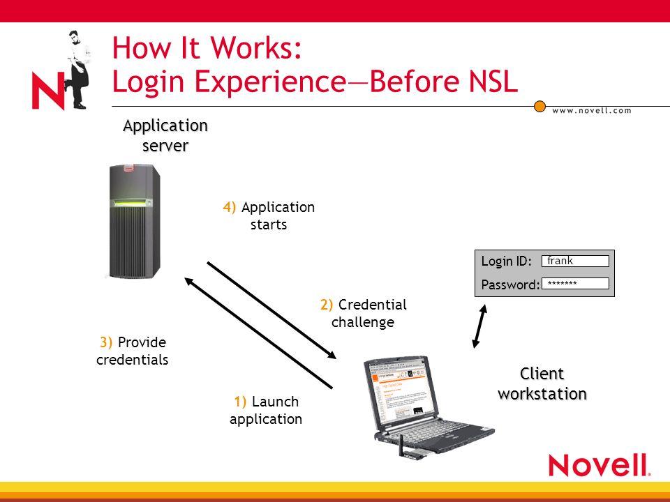 Introduction to Novell SecureLogin Single Sign-on Bob