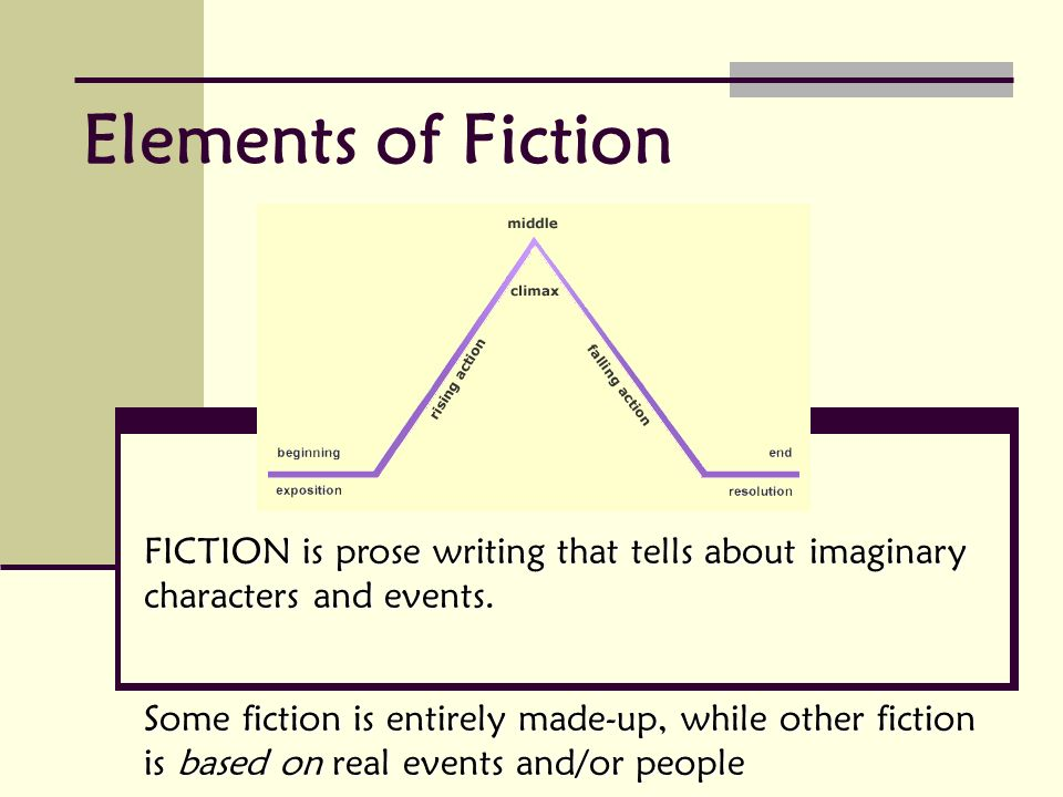 FICTION is prose writing that tells about imaginary characters and events.