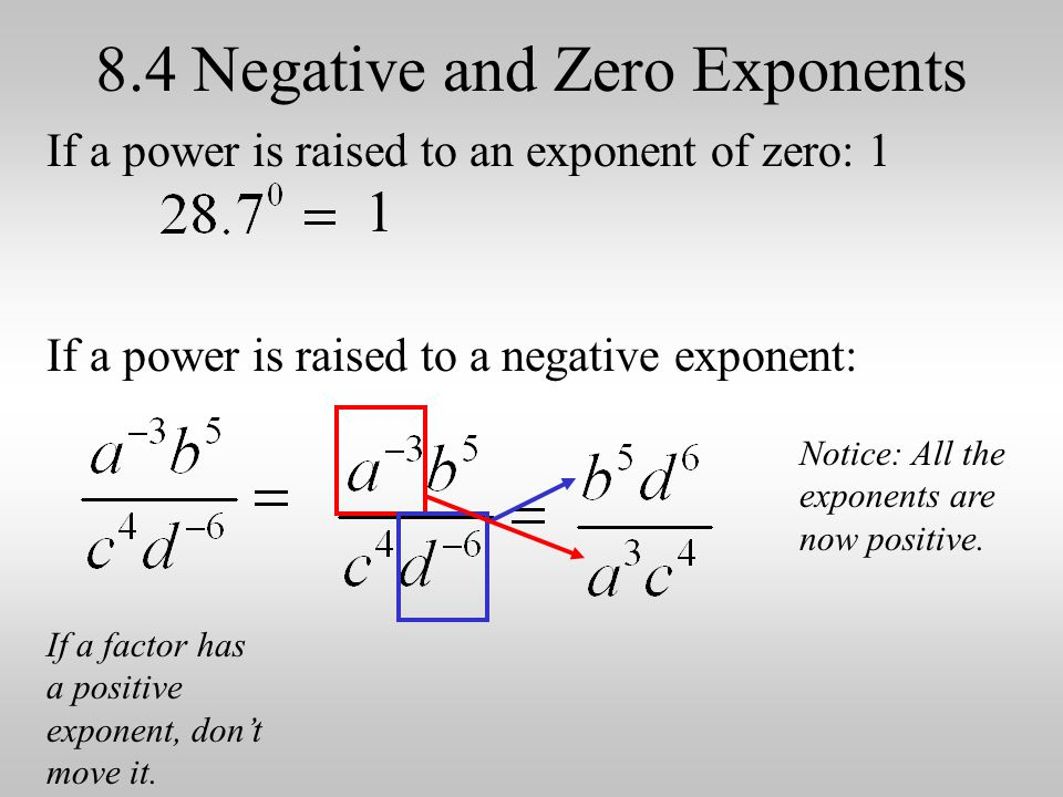 Review Of Chapter Negative And Zero Exponents If A Power Is Raised. 2 84 Negative And Zero. Worksheet. 8 2 Zero And Negative Exponents Worksheet At Clickcart.co