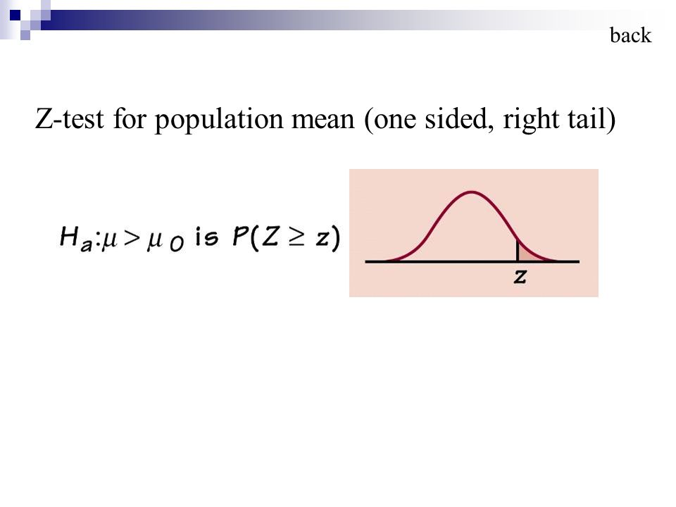 Z-test for population mean (one sided, right tail) back
