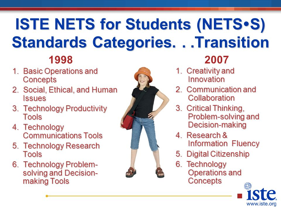 ISTE NETS for Students (NETS  S) Standards Categories...Transition 1.