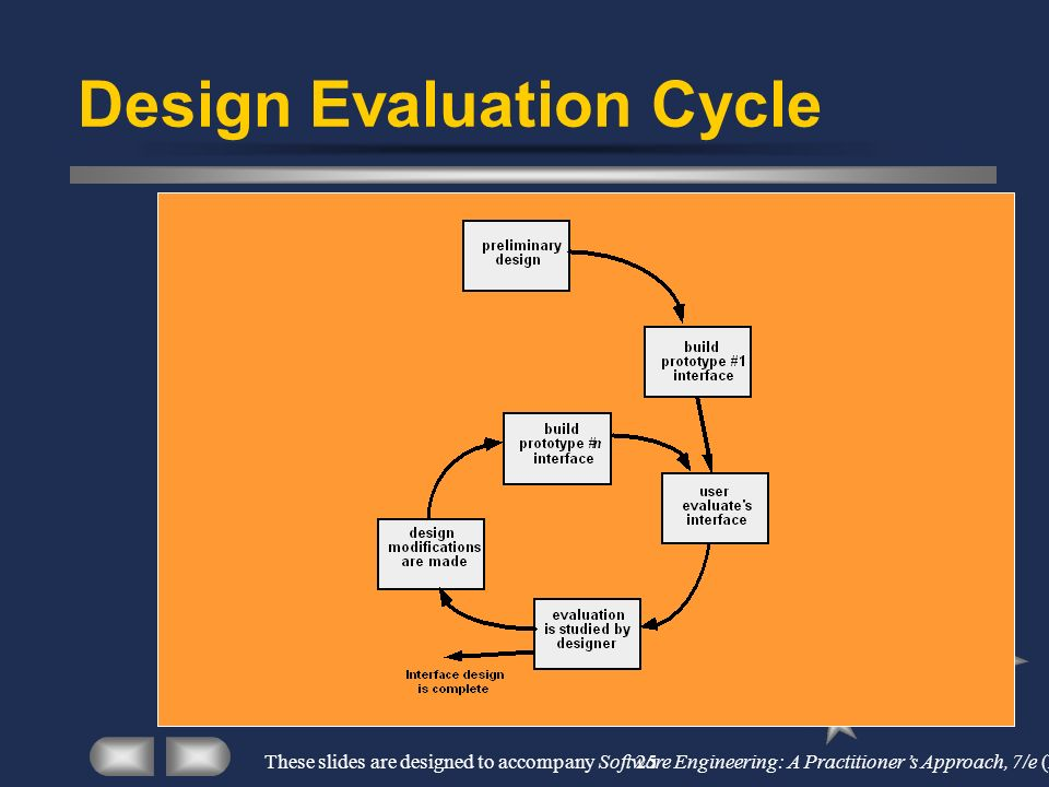 Developed By Reneta Barneva Suny Fredonia User Interface Design Chapter 11 Ppt Download