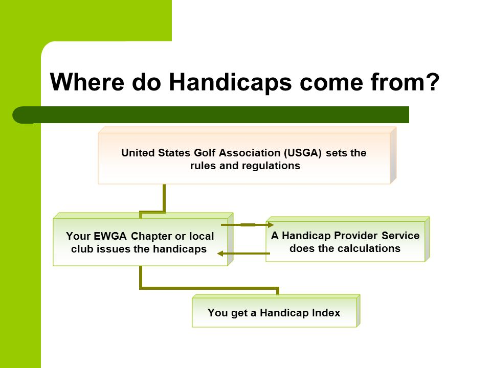 Executive Womens Golf Association Handicaps And How They Can Help