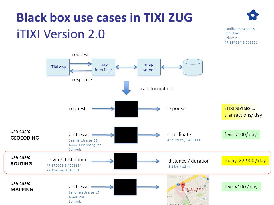 Itixi version 20 the google maps alternatives open street map osm 4 black box use cases ccuart Image collections