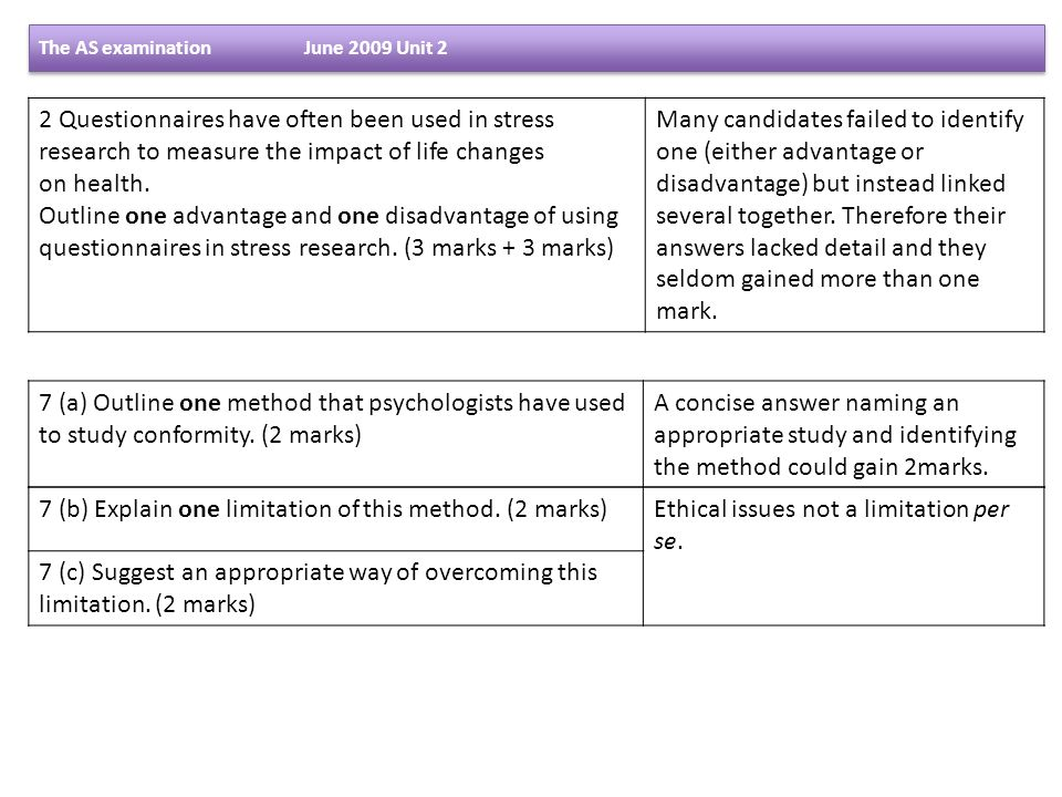 disadvantages of using questionnaires in research
