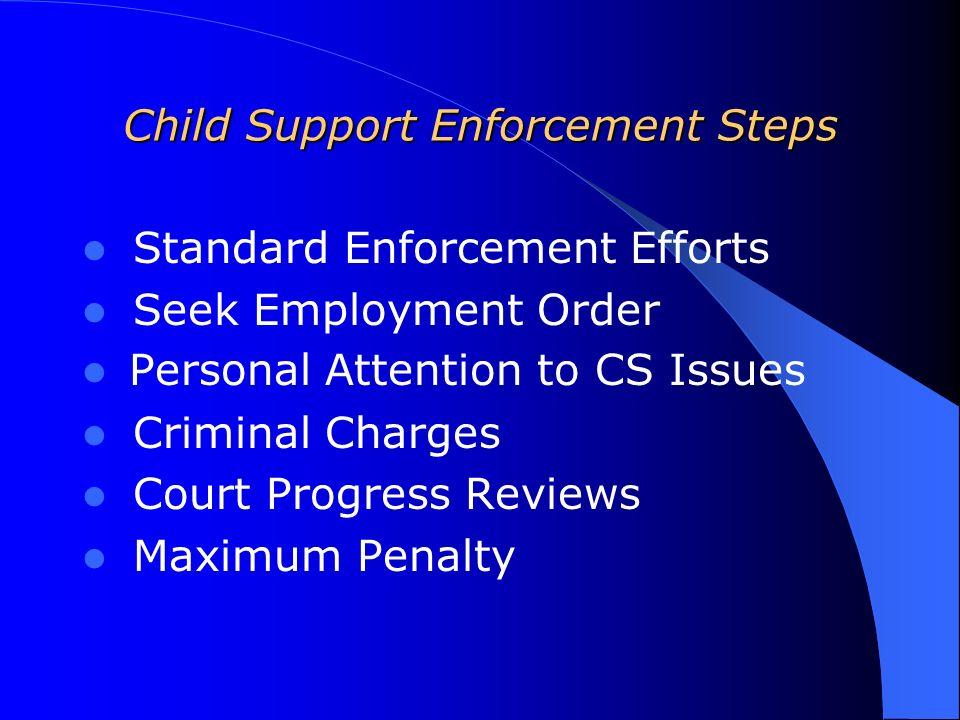 Criminal Enforcement Unit San Luis Obispo County Dept  of