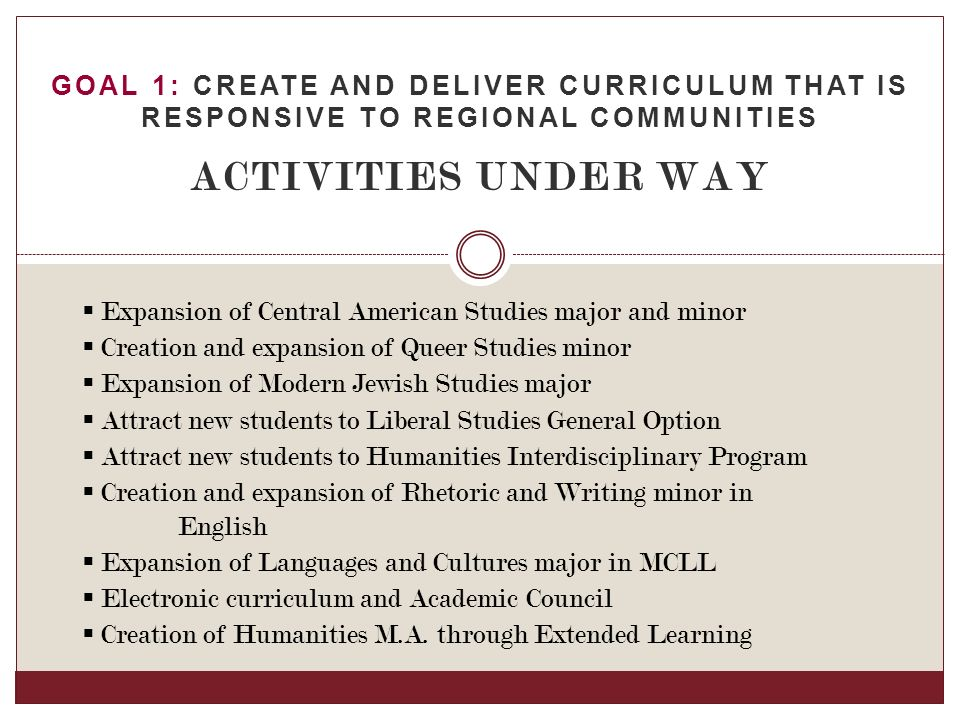 GOAL 1: CREATE AND DELIVER CURRICULUM THAT IS RESPONSIVE TO REGIONAL COMMUNITIES ACTIVITIES UNDER WAY  Expansion of Central American Studies major and minor  Creation and expansion of Queer Studies minor  Expansion of Modern Jewish Studies major  Attract new students to Liberal Studies General Option  Attract new students to Humanities Interdisciplinary Program  Creation and expansion of Rhetoric and Writing minor in English  Expansion of Languages and Cultures major in MCLL  Electronic curriculum and Academic Council  Creation of Humanities M.A.