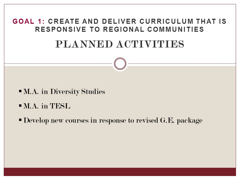GOAL 1: CREATE AND DELIVER CURRICULUM THAT IS RESPONSIVE TO REGIONAL COMMUNITIES PLANNED ACTIVITIES  M.A.