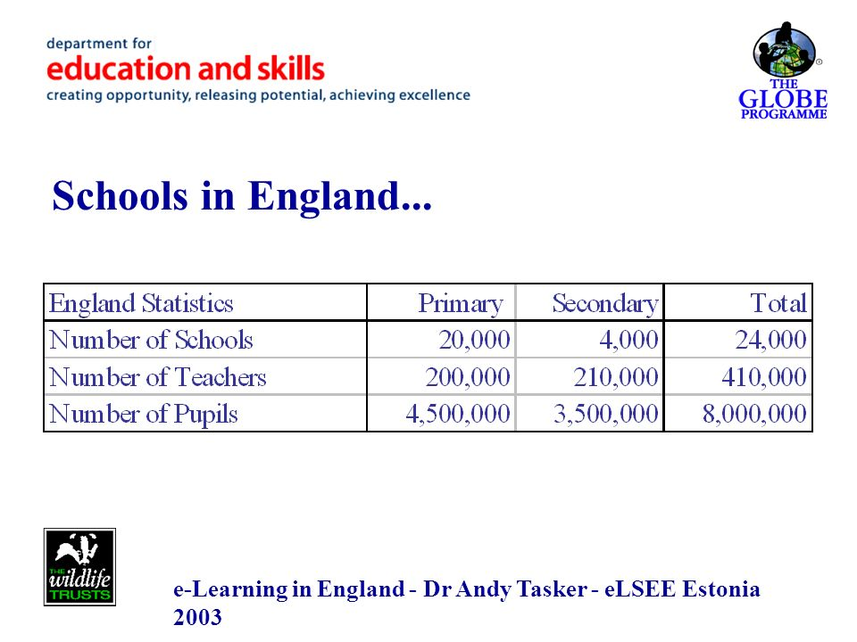 E-Learning in England - Dr Andy Tasker - eLSEE Estonia ppt