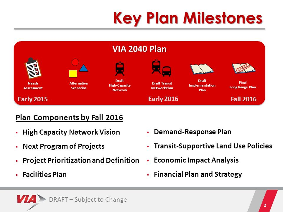 VIA 2040 Plan Needs Assessment Alternative Scenarios Draft High