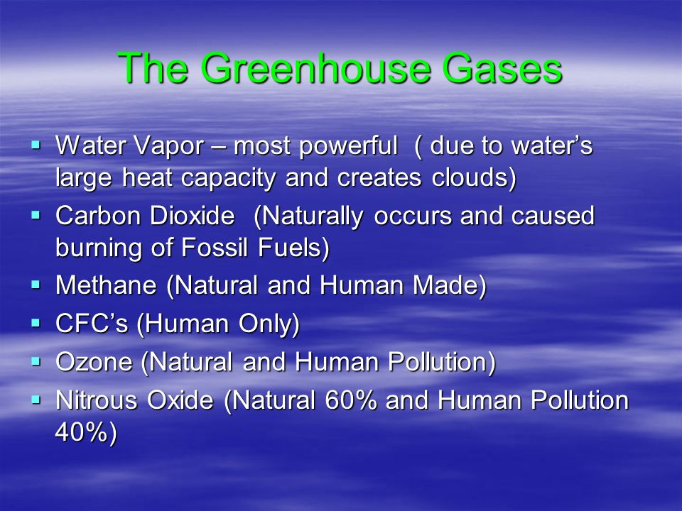 The Greenhouse Gases  Water Vapor – most powerful ( due to water's large heat capacity and creates clouds)  Carbon Dioxide (Naturally occurs and caused burning of Fossil Fuels)  Methane (Natural and Human Made)  CFC's (Human Only)  Ozone (Natural and Human Pollution)  Nitrous Oxide (Natural 60% and Human Pollution 40%)