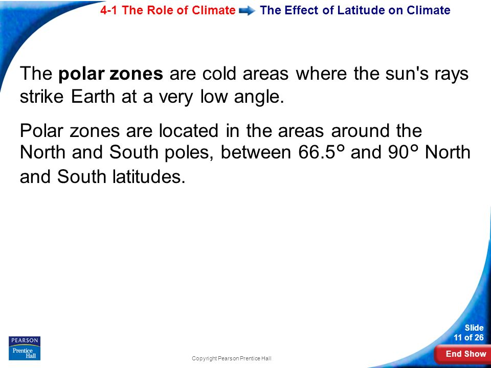 End Show 4-1 The Role of Climate Slide 11 of 26 Copyright Pearson Prentice Hall The Effect of Latitude on Climate The polar zones are cold areas where the sun s rays strike Earth at a very low angle.