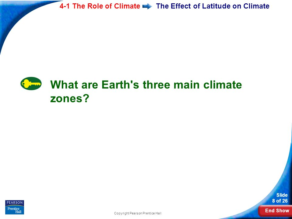 End Show 4-1 The Role of Climate Slide 8 of 26 Copyright Pearson Prentice Hall The Effect of Latitude on Climate What are Earth s three main climate zones