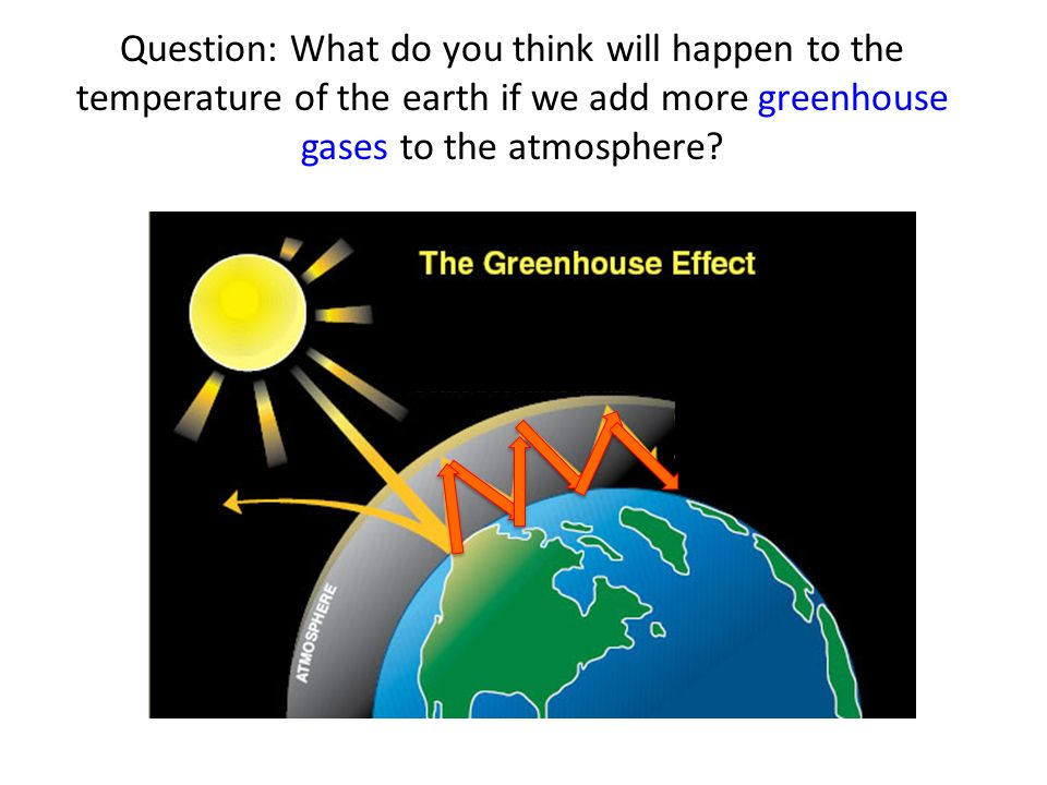 Question: What do you think will happen to the temperature of the earth if we add more greenhouse gases to the atmosphere