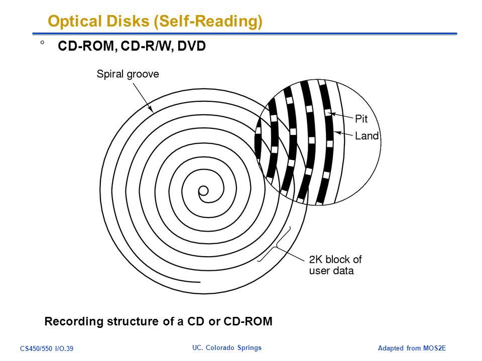 Cs450550 Io 1 Adapted From Mos2e Uc Colorado Springs Cs450550