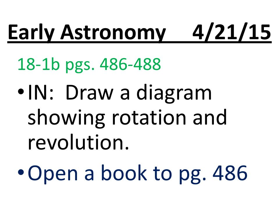 Early Astronomy 421 B Pgs In Draw A Diagram Showing Rotation And