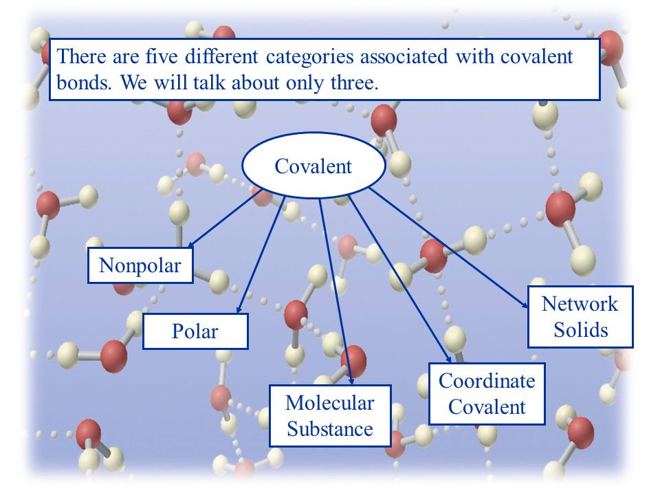 There are five different categories associated with covalent bonds.