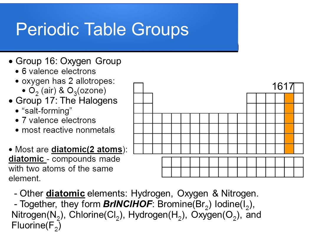 Periodic Characteristics Valence Electrons Determine Chemical Oxygen Atomic Structure Diagram Table Groups Group 16 6 Has