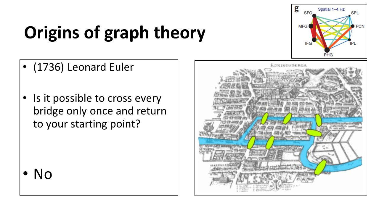 Using Graph Theory to Study Neural Networks (Watrous, Tandon, Conner