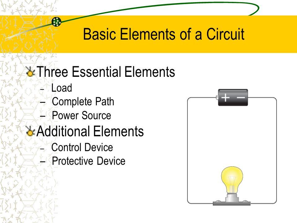 Component Identification & Schematic Symbols Electronics 1 CVHS ...