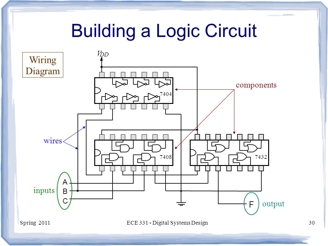 Basic Logic Operations And Standard Gates Lecture 1 Ece 331 Input Output Wiring Diagram 30 Spring 2011ece Digital Systems Design30 Building A Circuit Components Wires Inputs