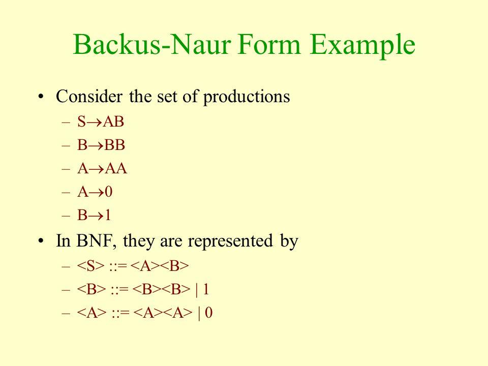 BACKUS NAUR FORM EXAMPLE PDF DOWNLOAD