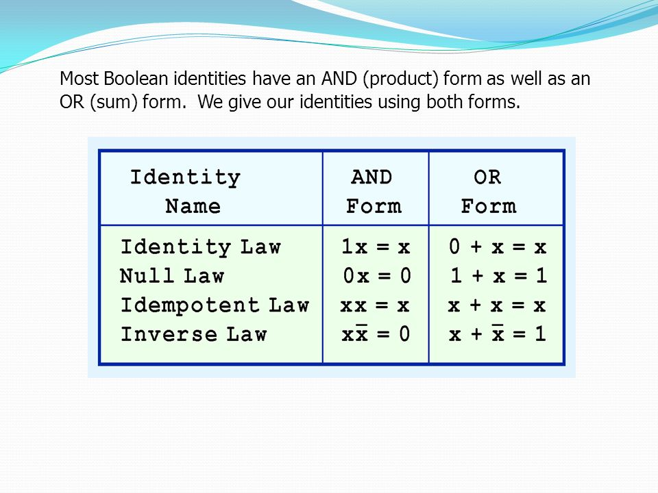 Most Boolean identities have an AND (product) form as well as an OR (sum) form.