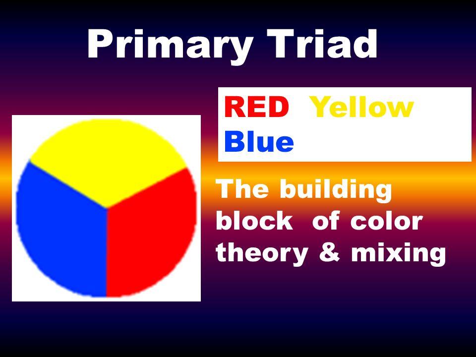 Art I Second Quarter Vocabulary 1 Transfer Drawing 2 Color Wheel 3