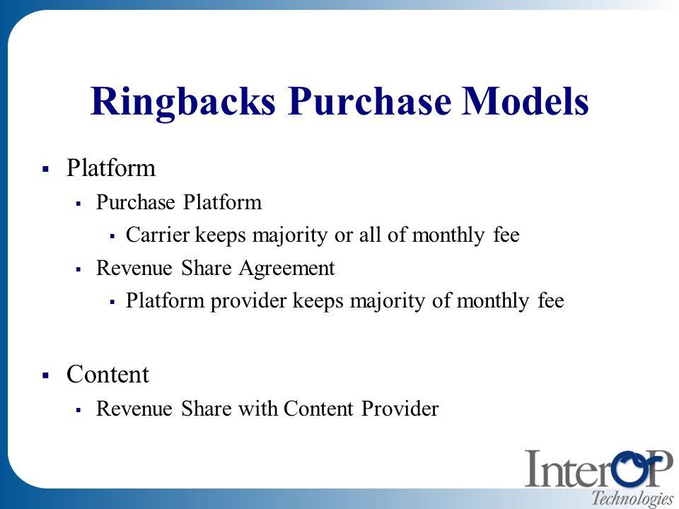 Corporate Overview Ringbacks Karaoke Tones Beyond Ringtones The