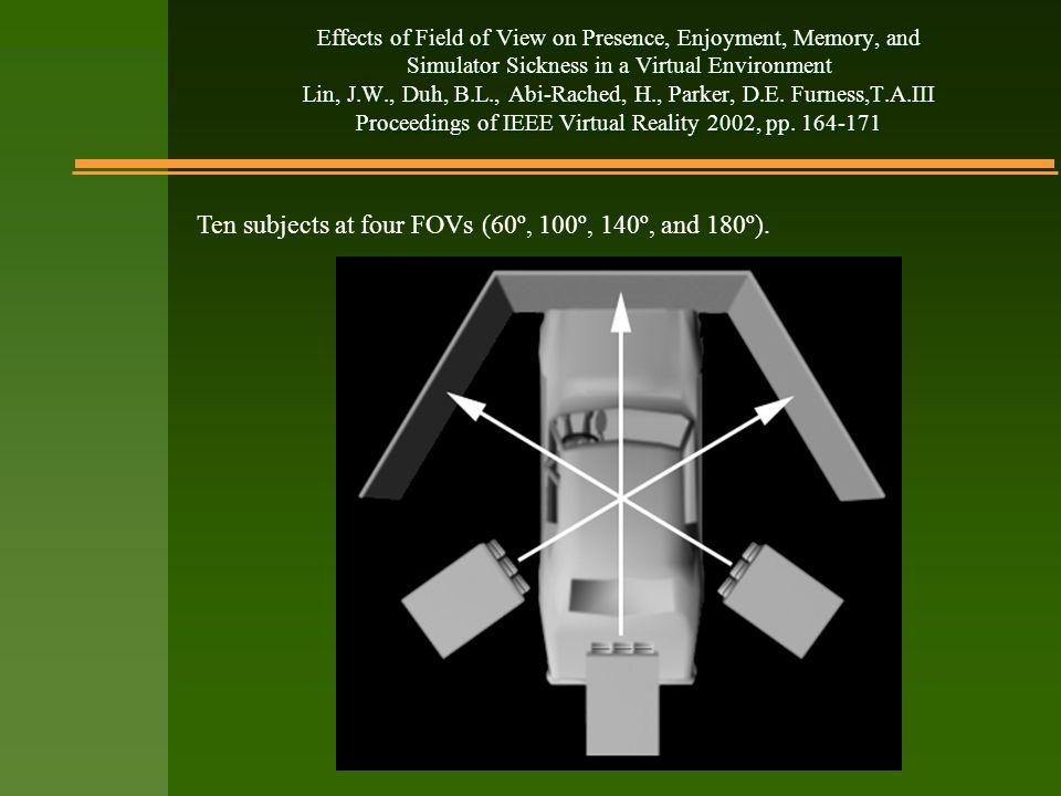 Display Configuration and Simulator Sickness Ronald R