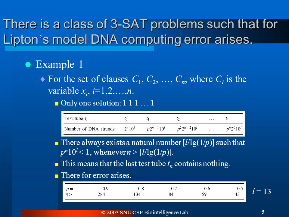© 2003 SNU CSE Biointelligence Lab 5 There is a class of 3-SAT problems such that for Lipton ' s model DNA computing error arises.