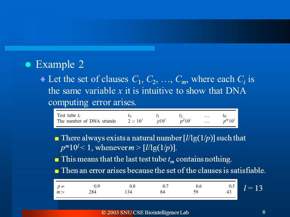 © 2003 SNU CSE Biointelligence Lab 6 Example 2  Let the set of clauses C 1, C 2, …, C m, where each C i is the same variable x it is intuitive to show that DNA computing error arises.