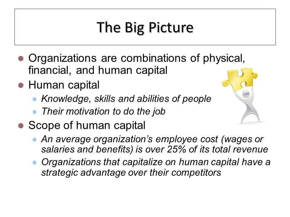 strategic staffing definition