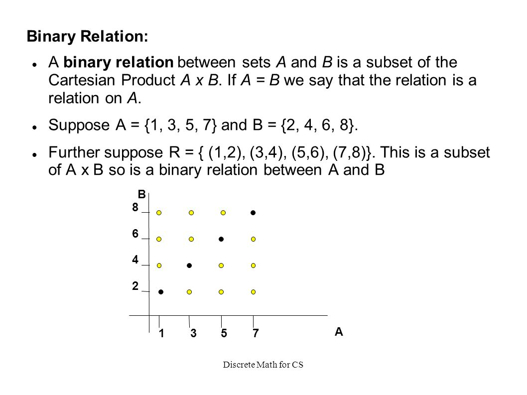discrete math for cs binary relation: a binary relation between sets