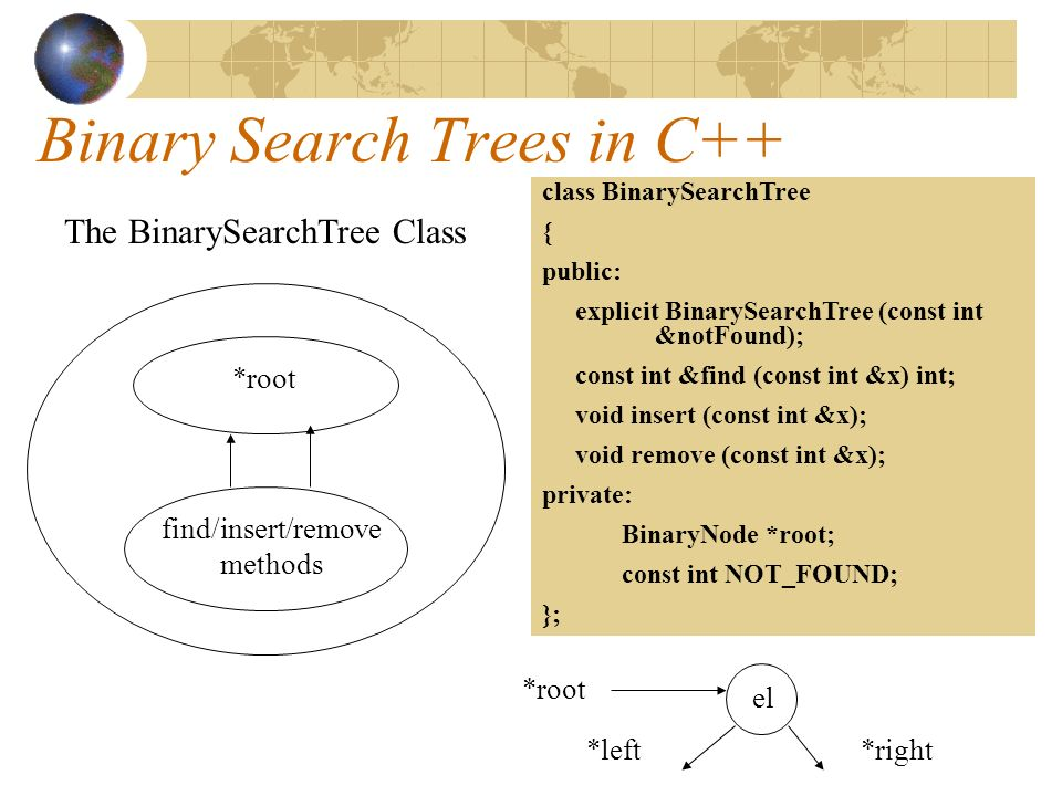 Binary Search Trees in C++ *root find/insert/remove methods The BinarySearchTree Class class BinarySearchTree { public: explicit BinarySearchTree (const int &notFound); const int &find (const int &x) int; void insert (const int &x); void remove (const int &x); private: BinaryNode *root; const int NOT_FOUND; }; *left*right el *root