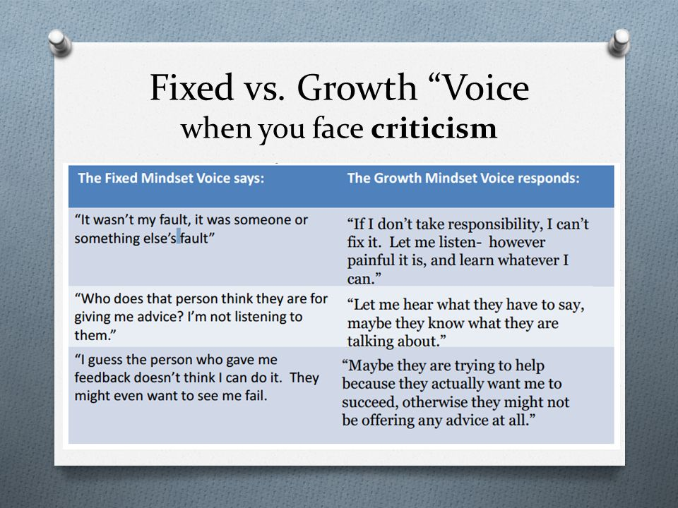 Fixed vs. Growth Voice when you face criticism