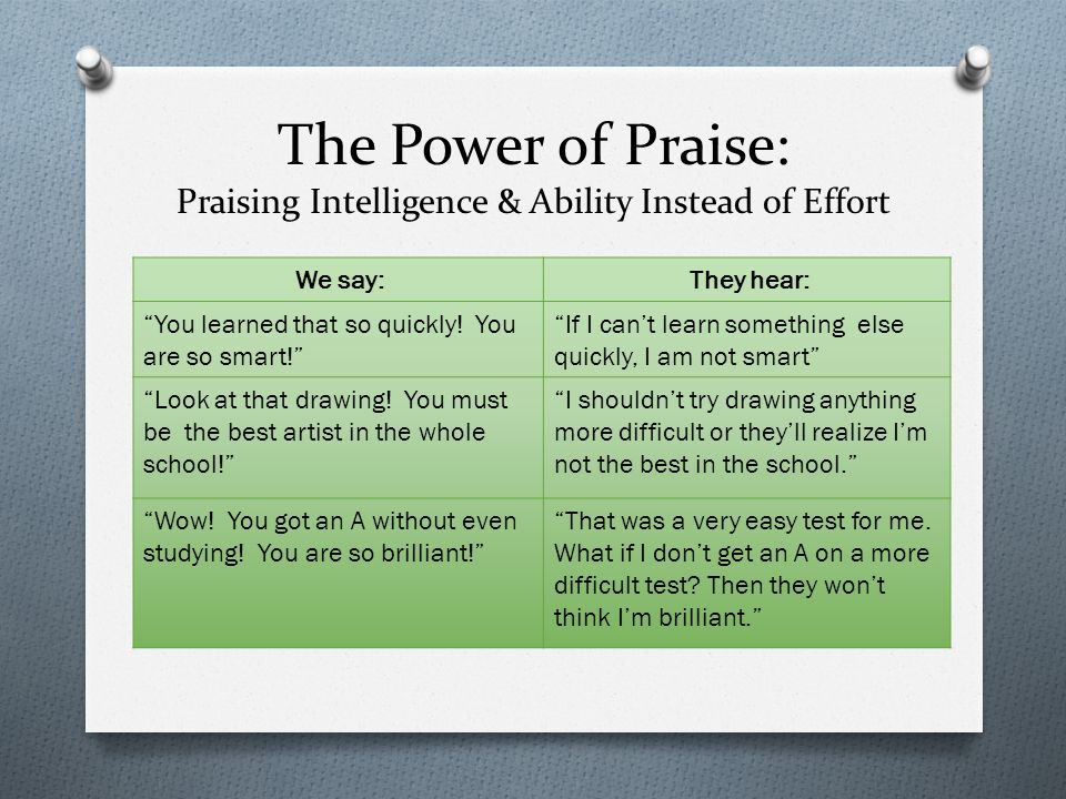 The Power of Praise: Praising Intelligence & Ability Instead of Effort We say:They hear: You learned that so quickly.