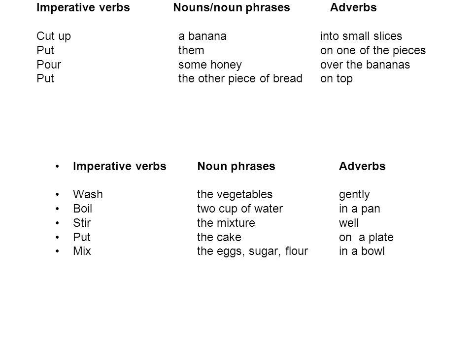 imperative verbs spanish board - 960×720