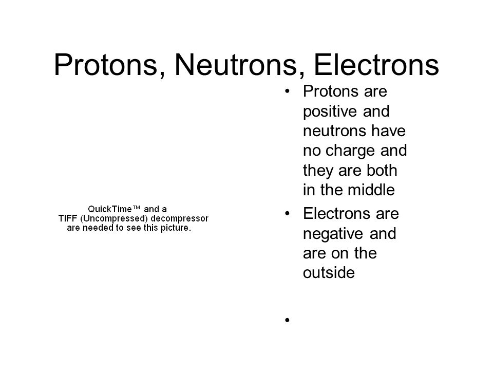 Protons, Neutrons, Electrons Protons are positive and neutrons have no charge and they are both in the middle Electrons are negative and are on the outside