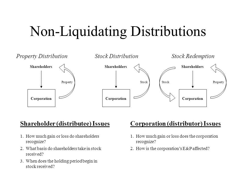Non liquidating property distribution