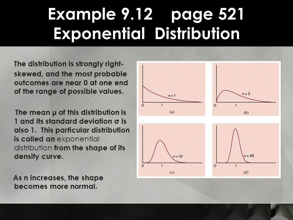 Example 9.12 page 521 Exponential Distribution The distribution is strongly right- skewed, and the most probable outcomes are near 0 at one end of the range of possible values.