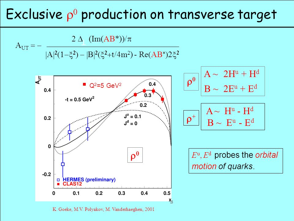 Exclusive   production on transverse target A ~ 2H u + H d B ~ 2E u + E d 00 K.