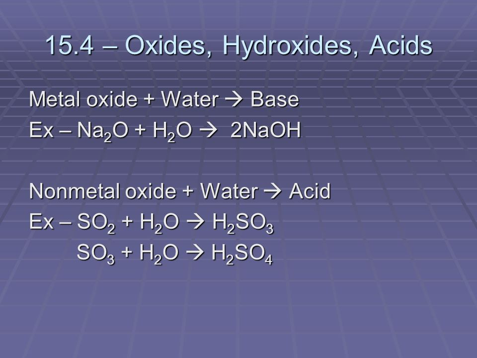 15.4 – Oxides, Hydroxides, Acids Metal oxide + Water  Base Ex – Na 2 O + H 2 O  2NaOH Nonmetal oxide + Water  Acid Ex – SO 2 + H 2 O  H 2 SO 3 SO 3 + H 2 O  H 2 SO 4