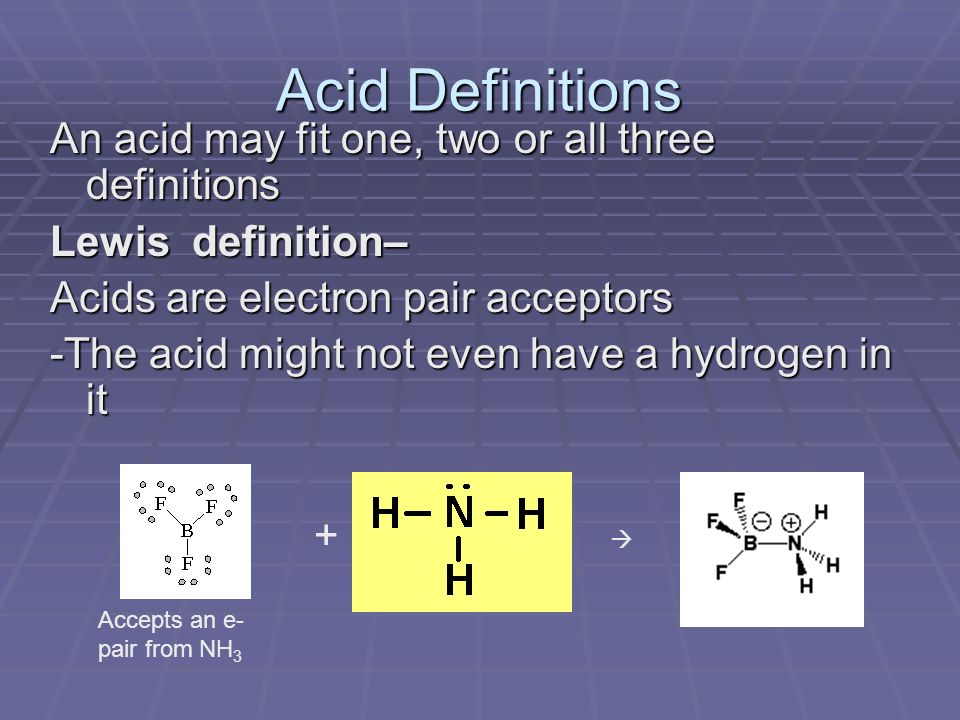 Acid Definitions An acid may fit one, two or all three definitions Lewis definition– Acids are electron pair acceptors -The acid might not even have a hydrogen in it +  Accepts an e- pair from NH 3