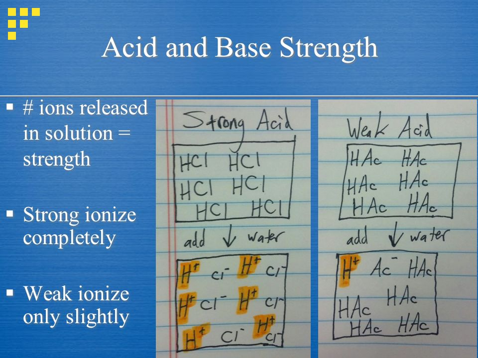 Acid and Base Strength  # ions released in solution = strength  Strong ionize completely  Weak ionize only slightly  # ions released in solution = strength  Strong ionize completely  Weak ionize only slightly